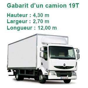 Livré par camion